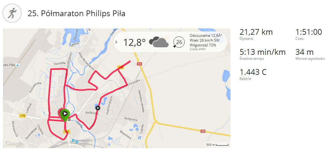 25. Półmaraton Philips Piła