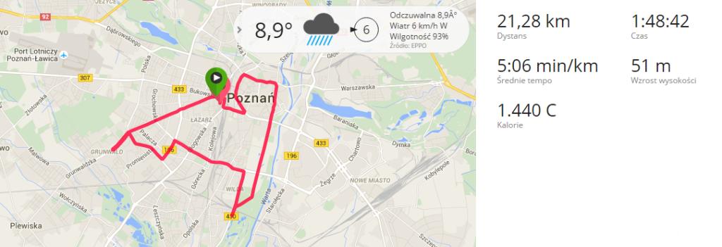 9 Poznań Półmaraton